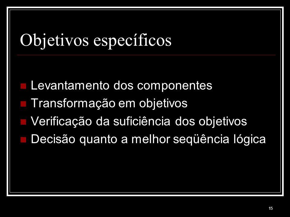 15 Objetivos específicos Levantamento dos componentes Transformação em objetivos Verificação da suficiência dos objetivos Decisão quanto a melhor seqü
