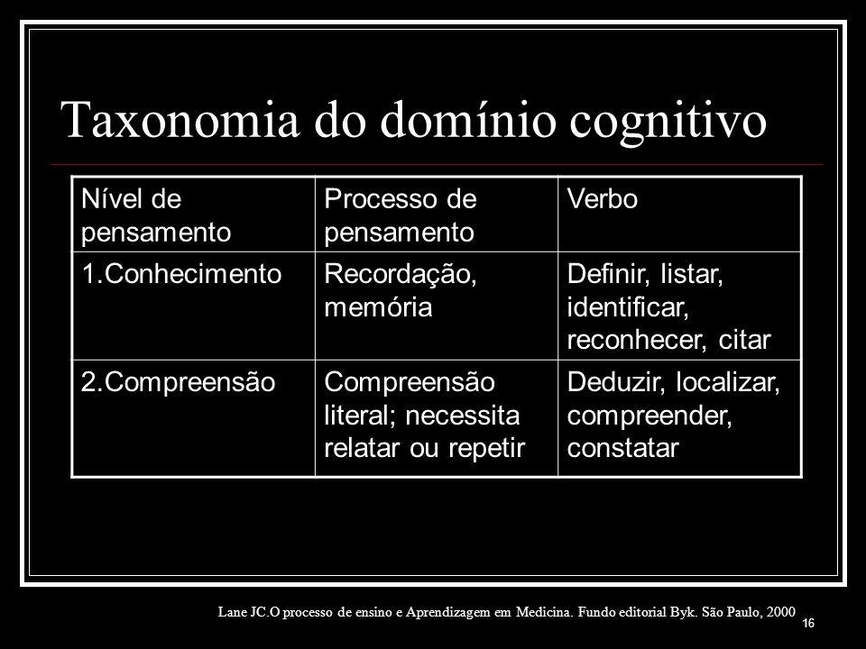 16 Taxonomia do domínio cognitivo Nível de pensamento Processo de pensamento Verbo 1.ConhecimentoRecordação, memória Definir, listar, identificar, reconhecer, citar 2.CompreensãoCompreensão literal; necessita relatar ou repetir Deduzir, localizar, compreender, constatar Lane JC.O processo de ensino e Aprendizagem em Medicina.