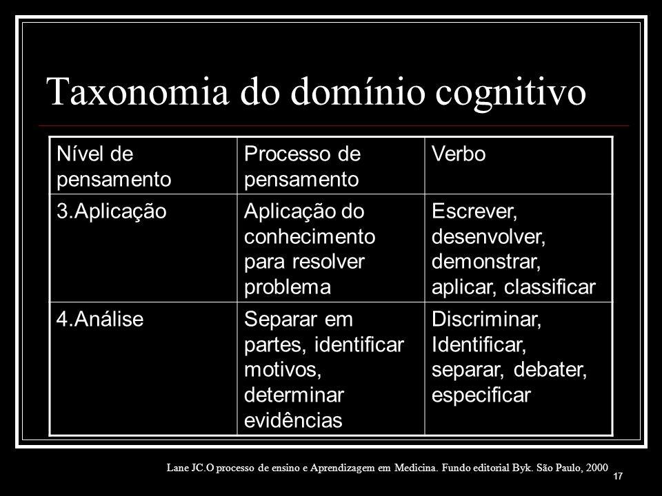 17 Taxonomia do domínio cognitivo Nível de pensamento Processo de pensamento Verbo 3.AplicaçãoAplicação do conhecimento para resolver problema Escreve