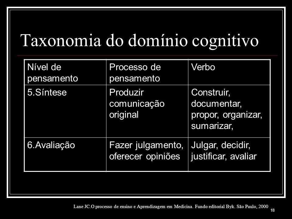 18 Taxonomia do domínio cognitivo Nível de pensamento Processo de pensamento Verbo 5.SínteseProduzir comunicação original Construir, documentar, propo