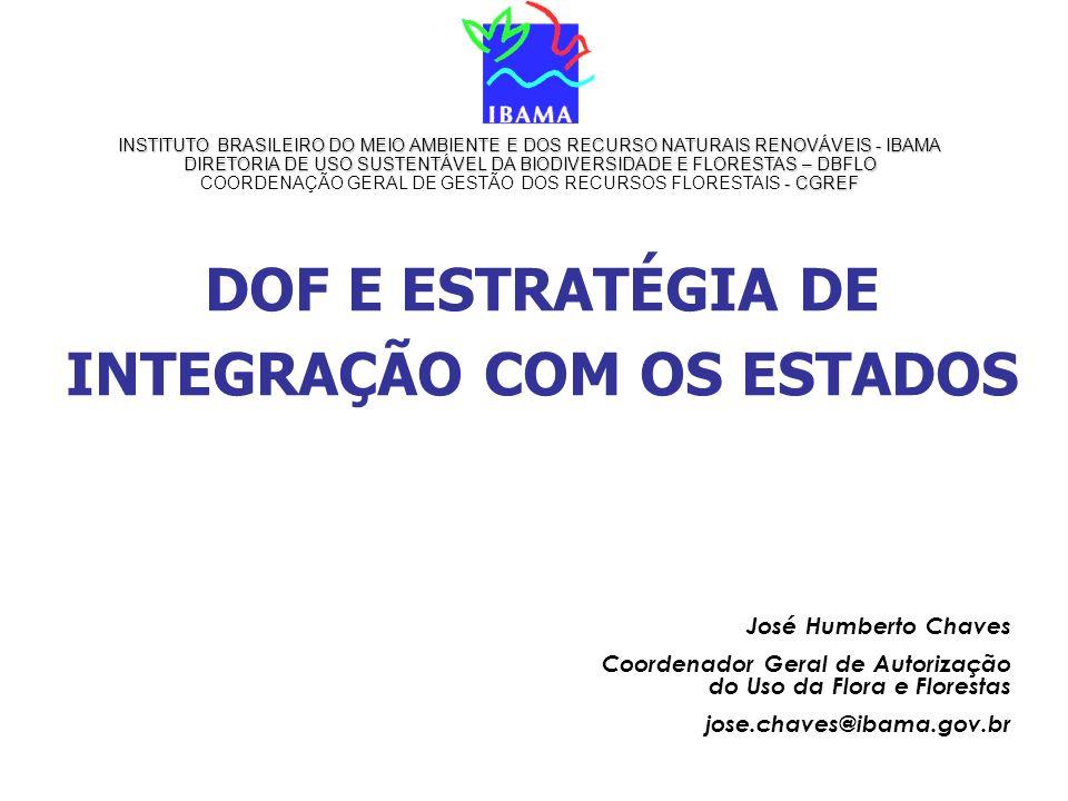 José Humberto Chaves Coordenador Geral de Autorização do Uso da Flora e Florestas jose.chaves@ibama.gov.br INSTITUTO BRASILEIRO DO MEIO AMBIENTE E DOS