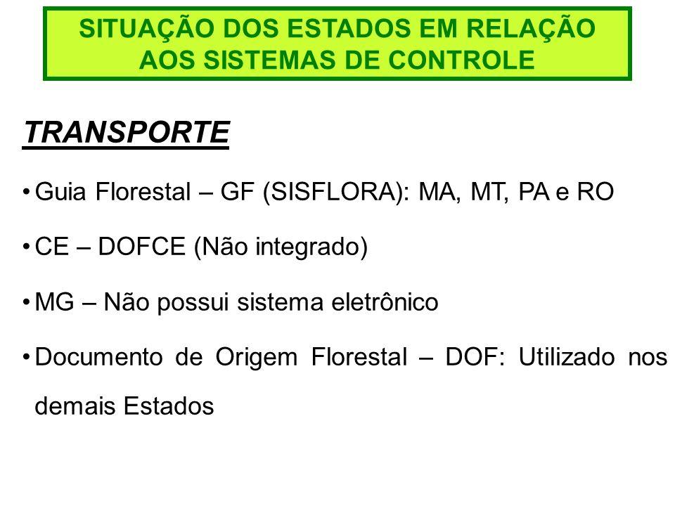 SITUAÇÃO DOS ESTADOS EM RELAÇÃO AOS SISTEMAS DE CONTROLE TRANSPORTE Guia Florestal – GF (SISFLORA): MA, MT, PA e RO CE – DOFCE (Não integrado) MG – Nã