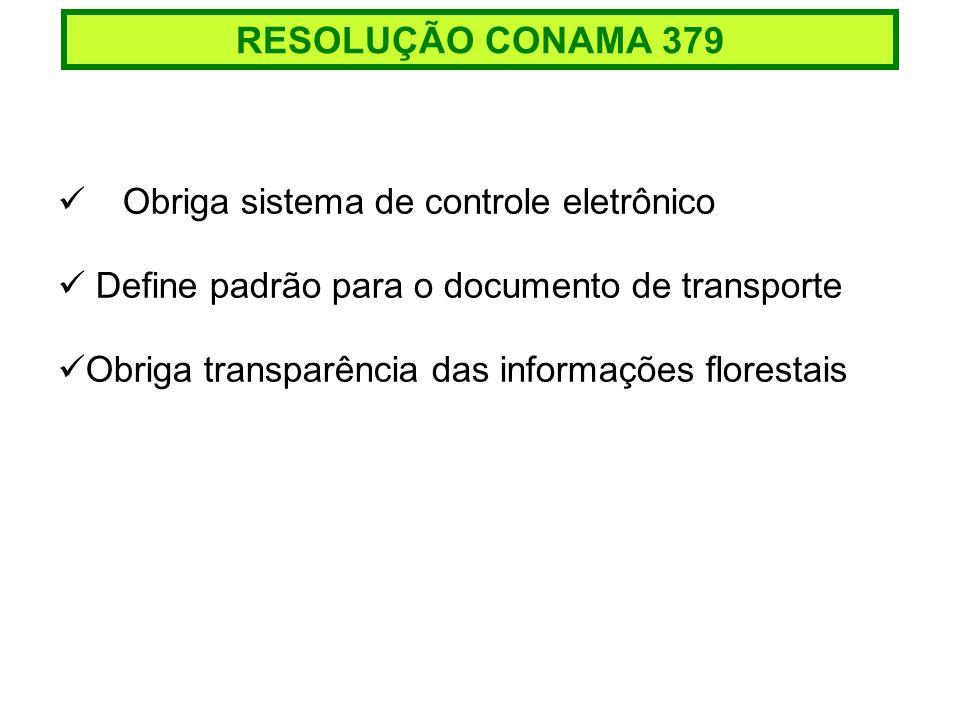 RESOLUÇÃO CONAMA 379 Obriga sistema de controle eletrônico Define padrão para o documento de transporte Obriga transparência das informações florestai