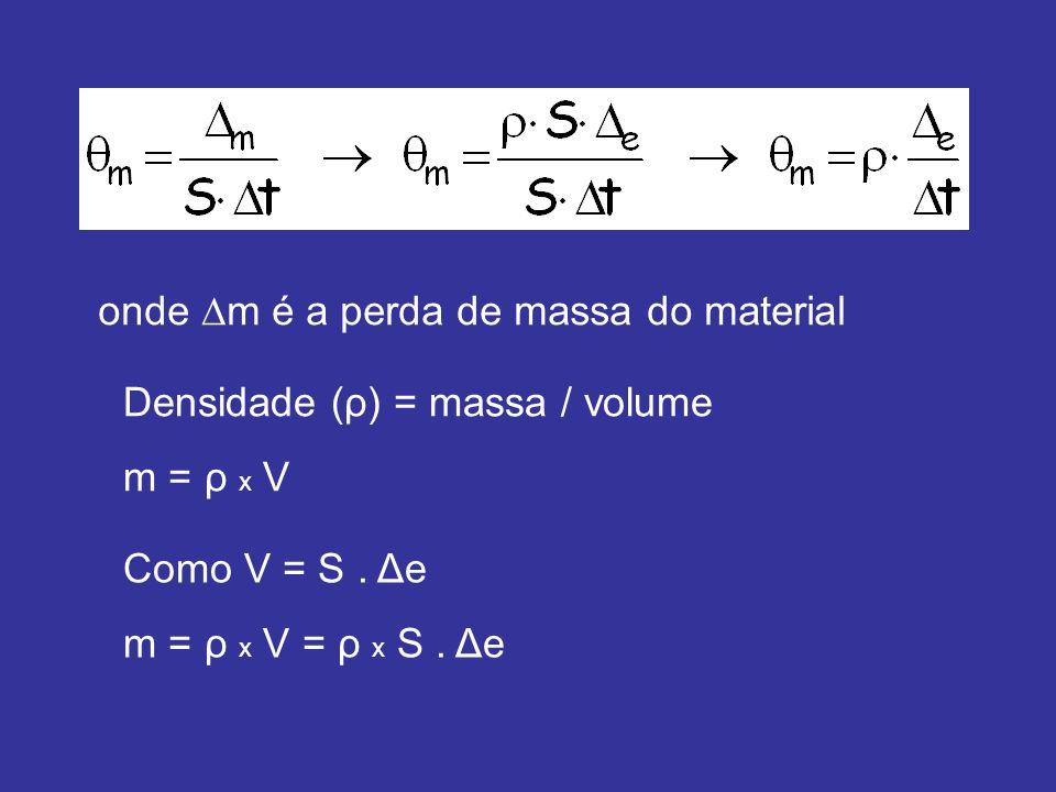 onde m é a perda de massa do material Como V = S. Δe m = ρ x V = ρ x S. Δe Densidade (ρ) = massa / volume m = ρ x V