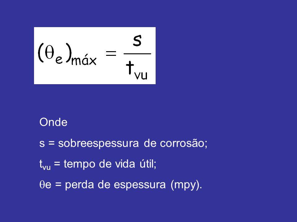 Onde s = sobreespessura de corrosão; t vu = tempo de vida útil; e = perda de espessura (mpy).