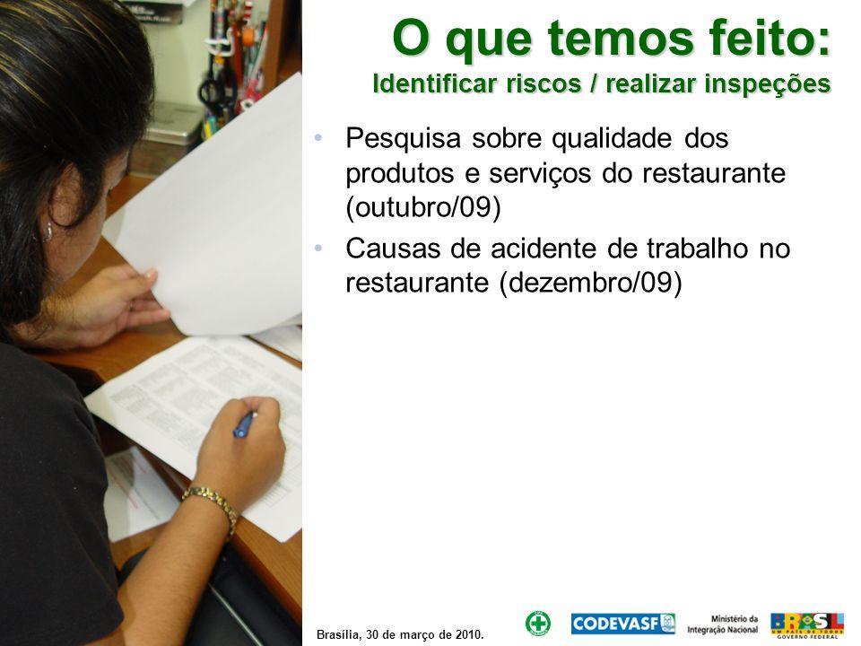 Brasília, 30 de março de 2010. O que temos feito: Identificar riscos / realizar inspeções Pesquisa sobre qualidade dos produtos e serviços do restaura