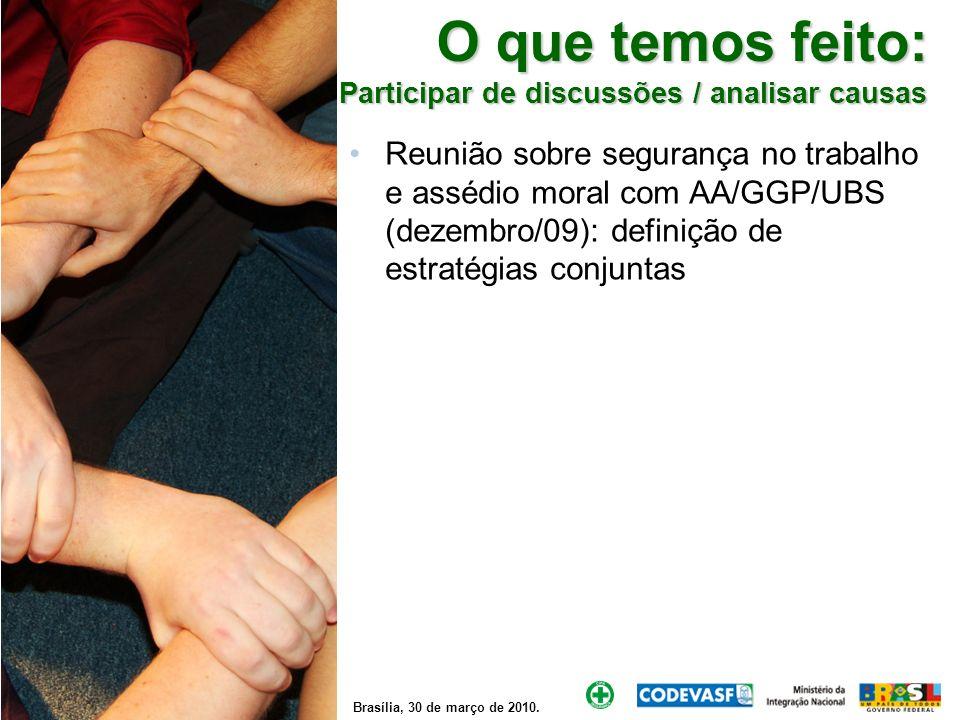 Brasília, 30 de março de 2010. O que temos feito: Participar de discussões / analisar causas Reunião sobre segurança no trabalho e assédio moral com A