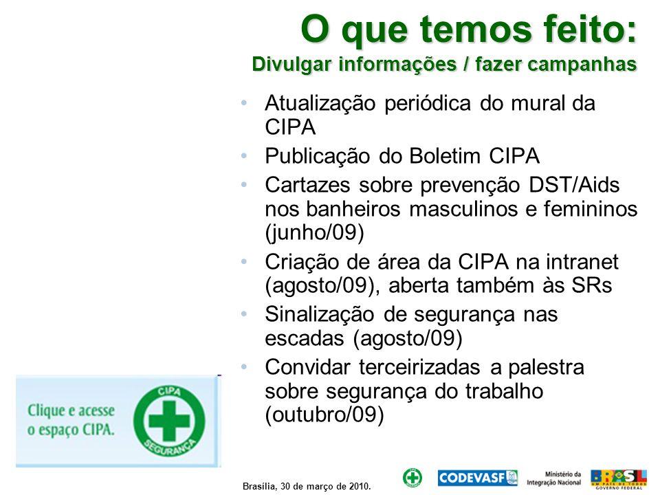 Brasília, 30 de março de 2010. O que temos feito: Divulgar informações / fazer campanhas Atualização periódica do mural da CIPA Publicação do Boletim
