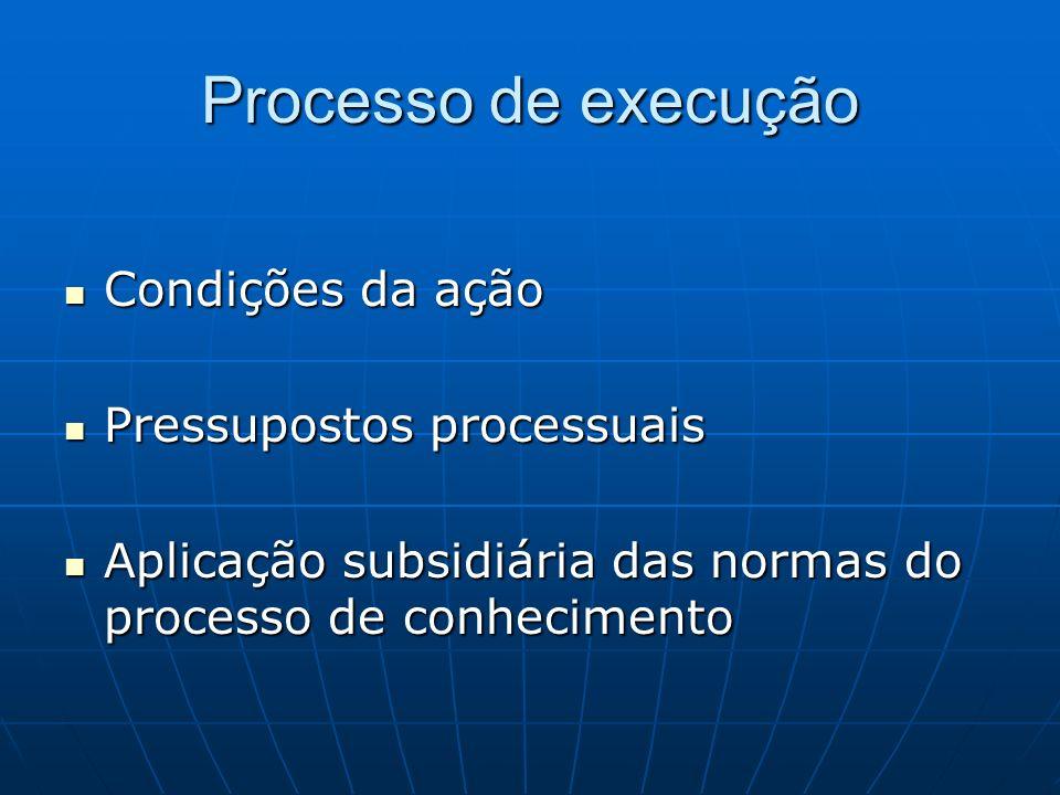 Processo de execução Condições da ação Condições da ação Pressupostos processuais Pressupostos processuais Aplicação subsidiária das normas do process