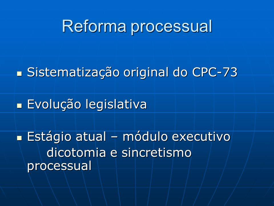 Reforma processual Sistematização original do CPC-73 Sistematização original do CPC-73 Evolução legislativa Evolução legislativa Estágio atual – módul
