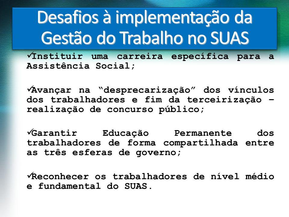 Desafios à implementação da Gestão do Trabalho no SUAS Instituir uma carreira específica para a Assistência Social; Avançar na desprecarização dos vín