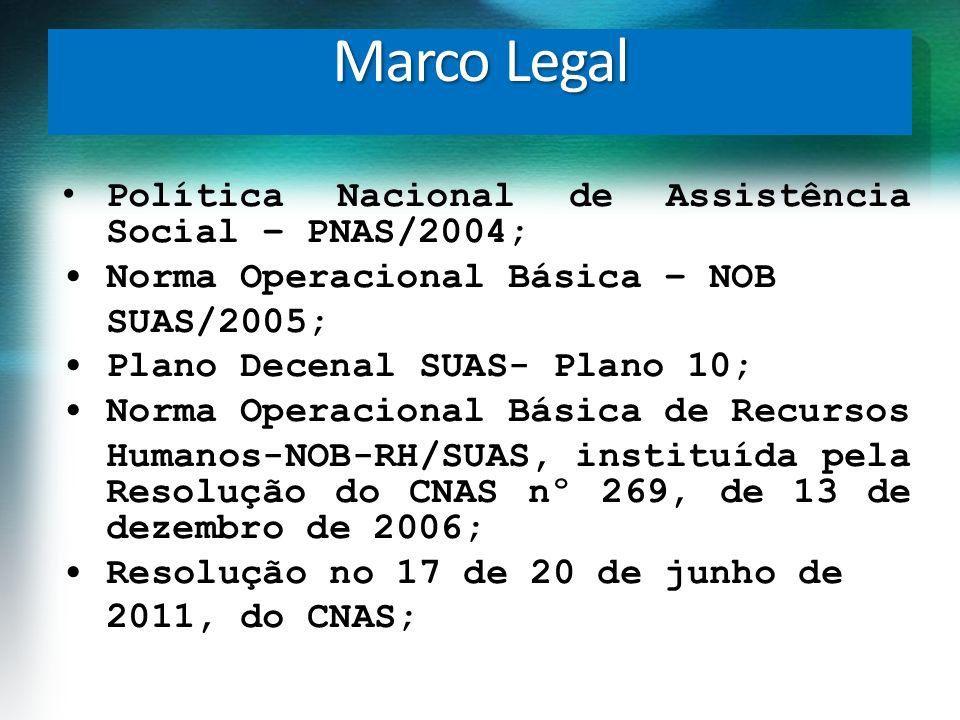 Marco Legal Política Nacional de Assistência Social – PNAS/2004; Norma Operacional Básica – NOB SUAS/2005; Plano Decenal SUAS- Plano 10; Norma Operaci