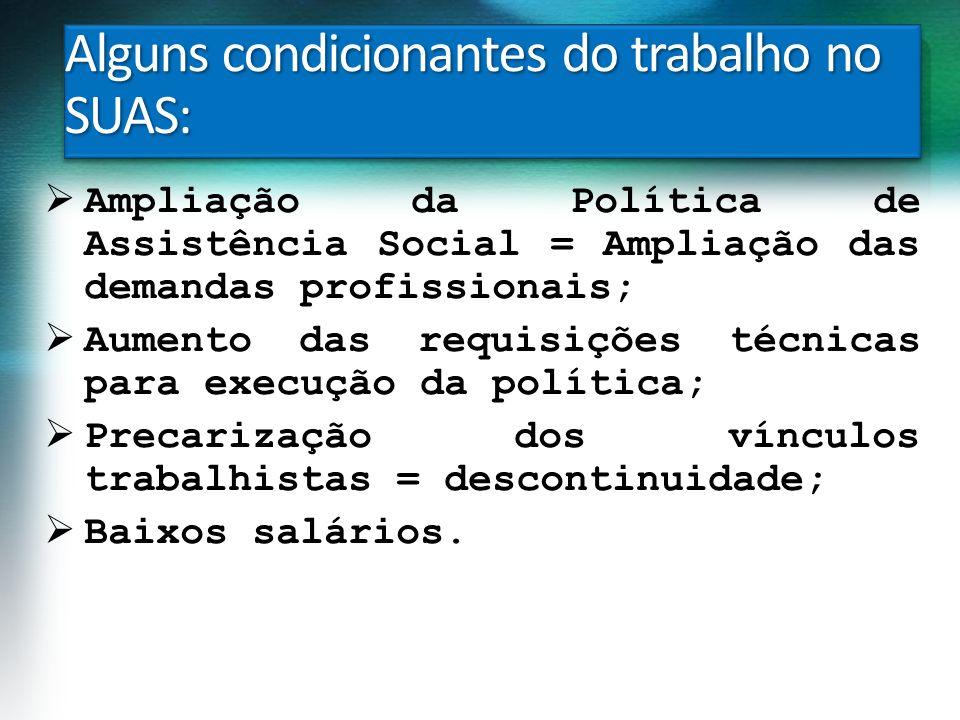 Alguns condicionantes do trabalho no SUAS: Ampliação da Política de Assistência Social = Ampliação das demandas profissionais; Aumento das requisições