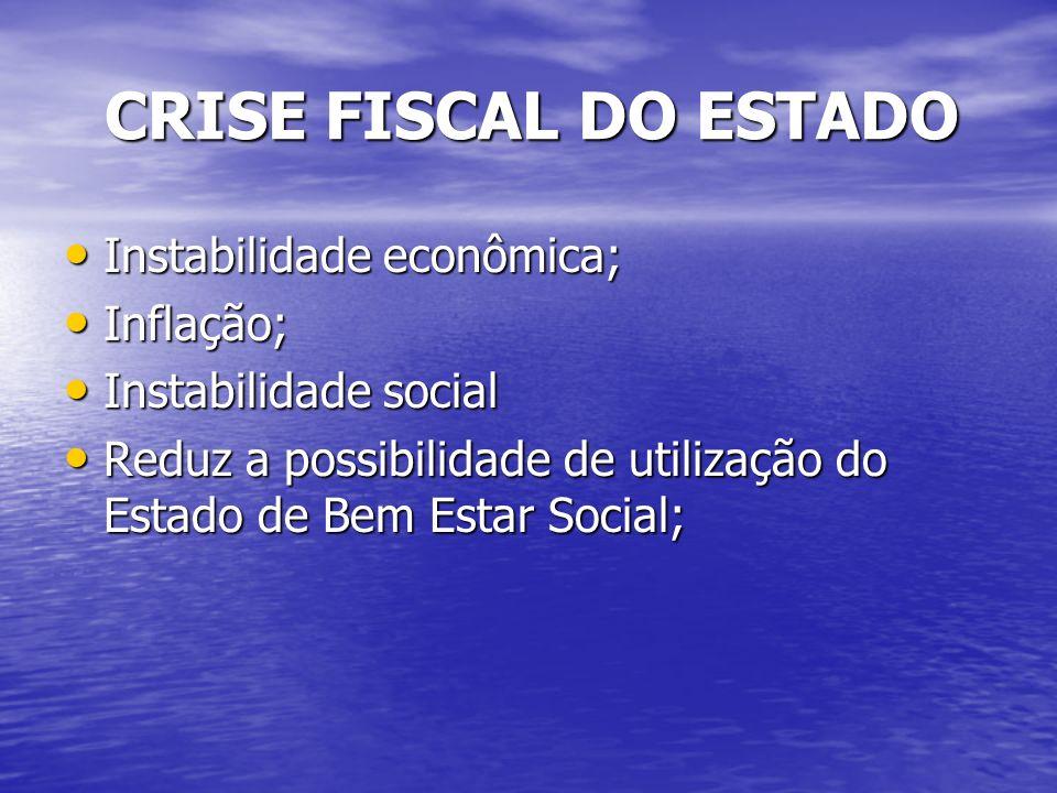 CRISE FISCAL DO ESTADO CRISE FISCAL DO ESTADO Instabilidade econômica; Instabilidade econômica; Inflação; Inflação; Instabilidade social Instabilidade