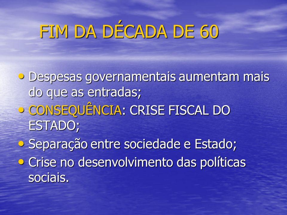 FIM DA DÉCADA DE 60 FIM DA DÉCADA DE 60 Despesas governamentais aumentam mais do que as entradas; Despesas governamentais aumentam mais do que as entr