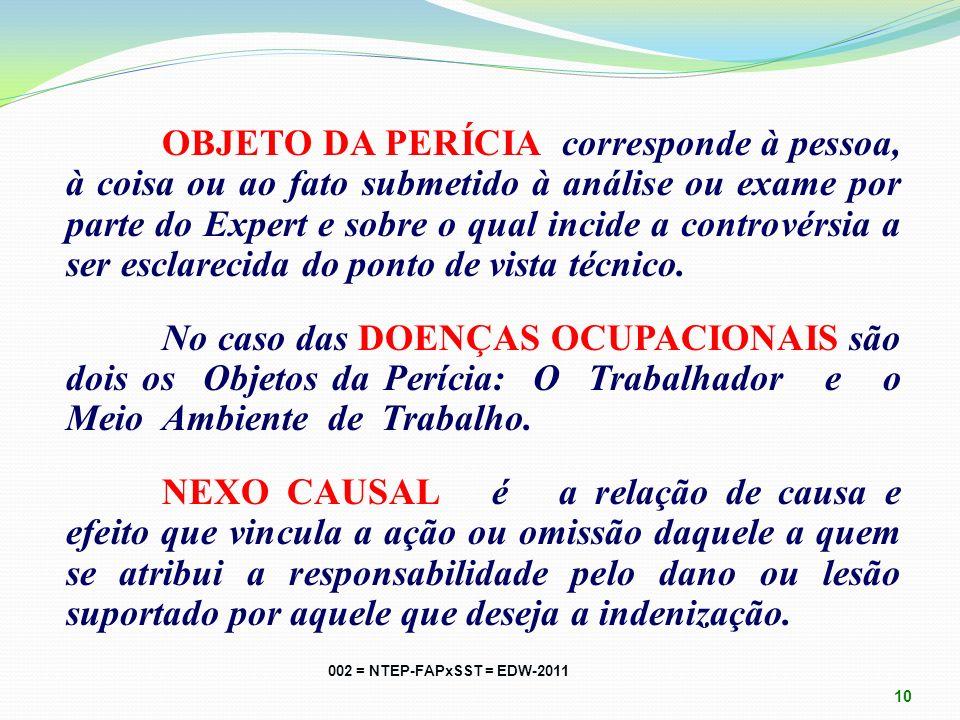 A EMPRESA DEVERÁ COMUNICAR O ACIDENTE DO TRABALHO à Previdência Social até o 1º (primeiro) dia útil seguinte ao da ocorrência e, em caso de morte, de