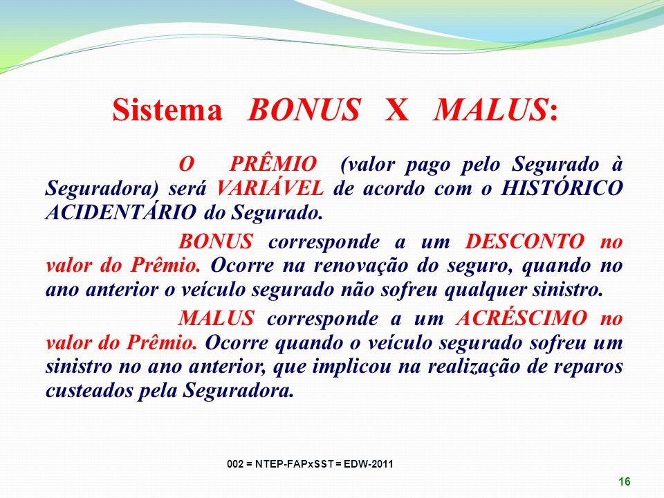 FAP FATOR ACIDENTÁRIO DE PREVENÇÃO 002 = NTEP-FAPxSST = EDW-201115