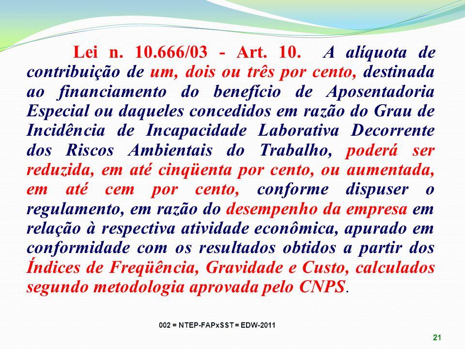 Lei n. 8.212/91 (Plano de Custeio da Previdência Social) Art. 22. A contribuição a cargo da empresa, destinada à Seguridade Social, além do disposto n