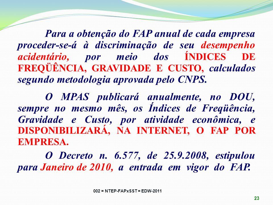O FAP é um instrumento jurídico-previdenciário FLEXIBILIZADOR do Seguro Acidente do Trabalho, correspondente a um ÍNDICE NUMÉRICO VARIÁVEL de 0,5 a 2,