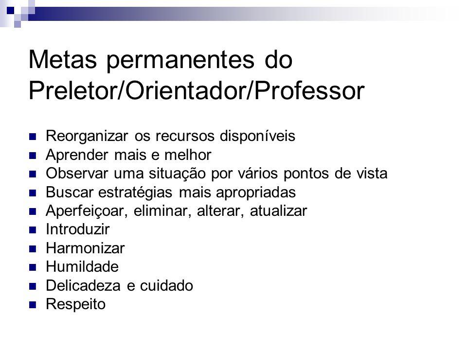 Metas permanentes do Preletor/Orientador/Professor Reorganizar os recursos disponíveis Aprender mais e melhor Observar uma situação por vários pontos