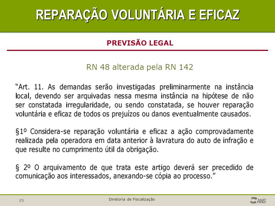 25 Diretoria de Fiscalização RN 48 alterada pela RN 142 PREVISÃO LEGAL REPARAÇÃO VOLUNTÁRIA E EFICAZ