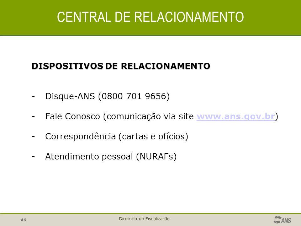 46 Diretoria de Fiscalização CENTRAL DE RELACIONAMENTO DISPOSITIVOS DE RELACIONAMENTO -Disque-ANS (0800 701 9656) -Fale Conosco (comunicação via site