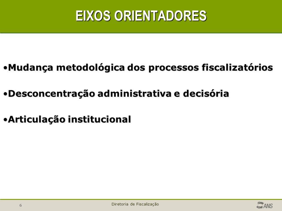 6 Diretoria de Fiscalização Mudança metodológica dos processos fiscalizatóriosMudança metodológica dos processos fiscalizatórios Desconcentração admin