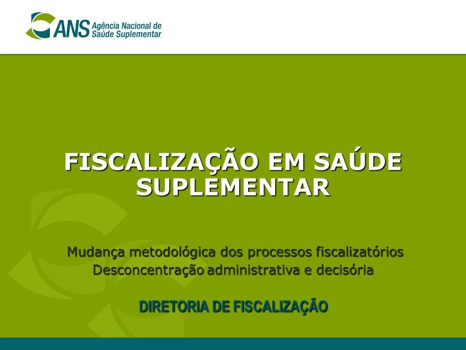 FISCALIZAÇÃO EM SAÚDE SUPLEMENTAR DIRETORIA DE FISCALIZAÇÃO Mudança metodológica dos processos fiscalizatórios Desconcentração administrativa e decisó