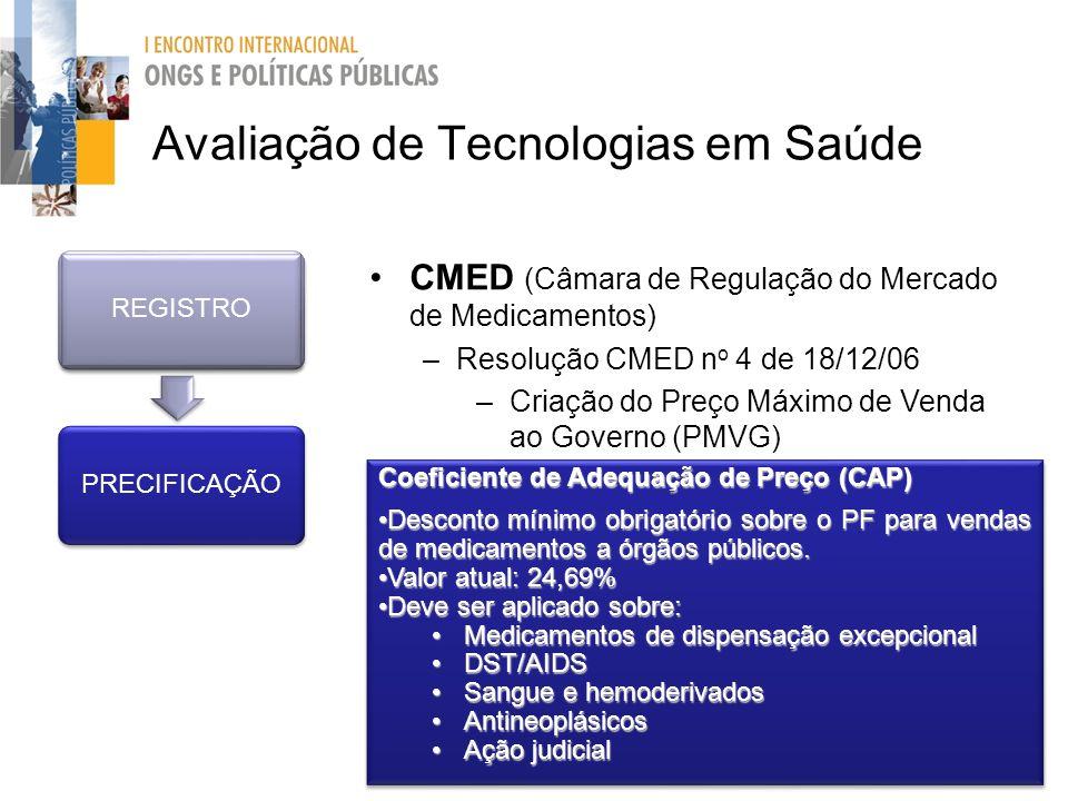 CMED (Câmara de Regulação do Mercado de Medicamentos) –Resolução CMED n o 4 de 18/12/06 –Criação do Preço Máximo de Venda ao Governo (PMVG) –Definição