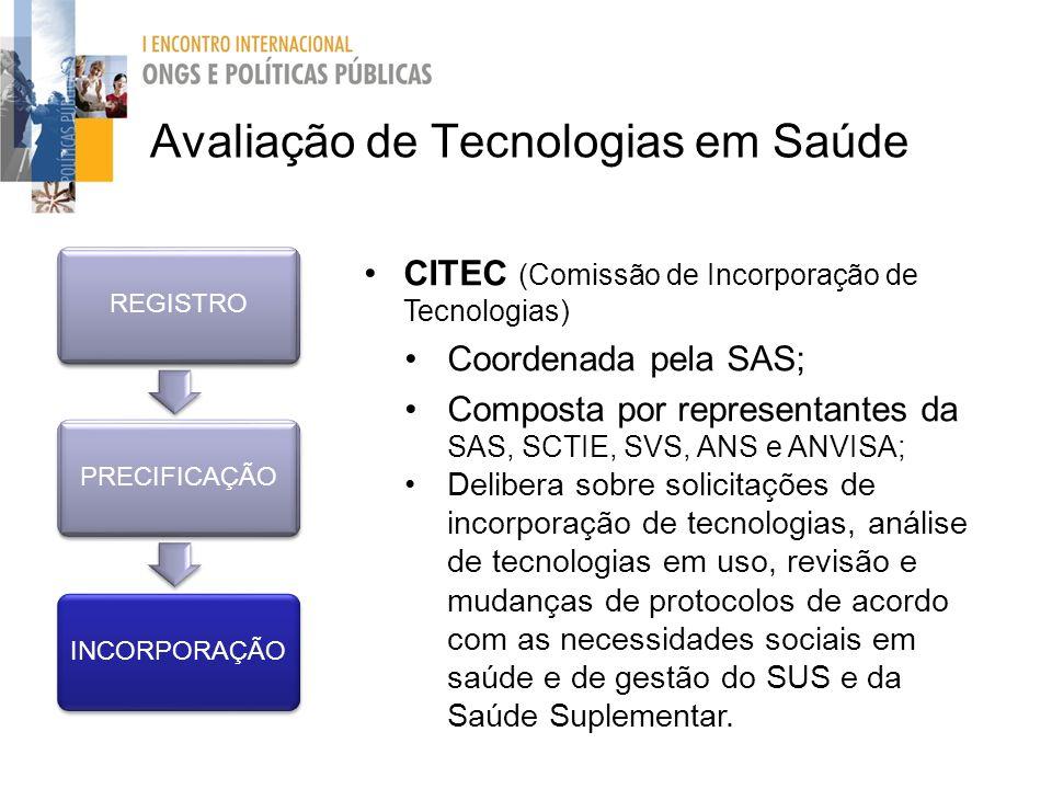 Avaliação de Tecnologias em Saúde REGISTRO PRECIFICAÇÃO INCORPORAÇÃO CITEC (Comissão de Incorporação de Tecnologias) Coordenada pela SAS; Composta por