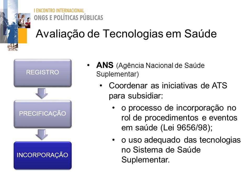 Avaliação de Tecnologias em Saúde REGISTRO PRECIFICAÇÃO INCORPORAÇÃO ANS (Agência Nacional de Saúde Suplementar) Coordenar as iniciativas de ATS para