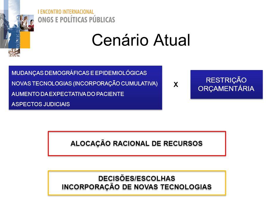 Cenário Atual ALOCAÇÃO RACIONAL DE RECURSOS DECISÕES/ESCOLHAS INCORPORAÇÃO DE NOVAS TECNOLOGIAS DECISÕES/ESCOLHAS INCORPORAÇÃO DE NOVAS TECNOLOGIAS MU