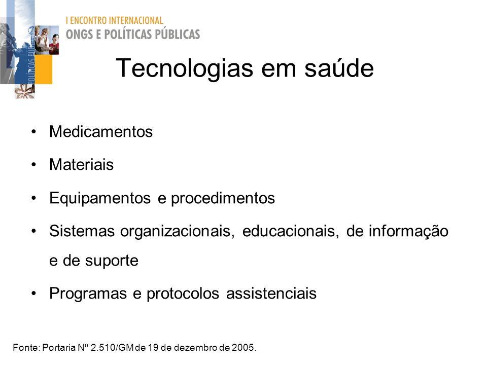 Tecnologias em saúde Medicamentos Materiais Equipamentos e procedimentos Sistemas organizacionais, educacionais, de informação e de suporte Programas