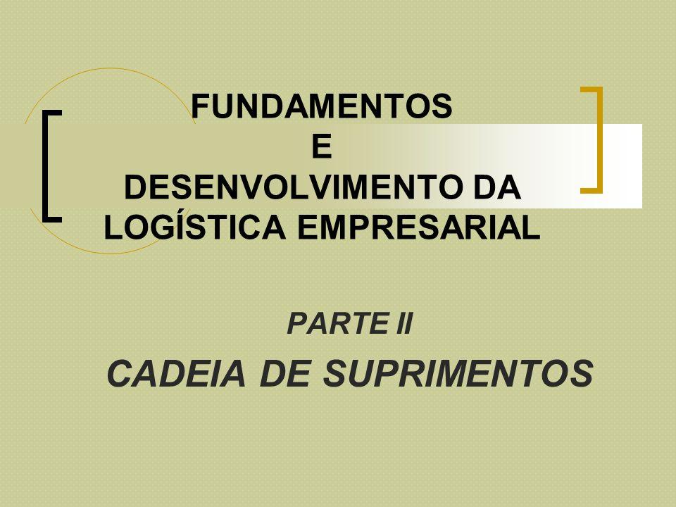 FUNDAMENTOS E DESENVOLVIMENTO DA LOGÍSTICA EMPRESARIAL PARTE II CADEIA DE SUPRIMENTOS