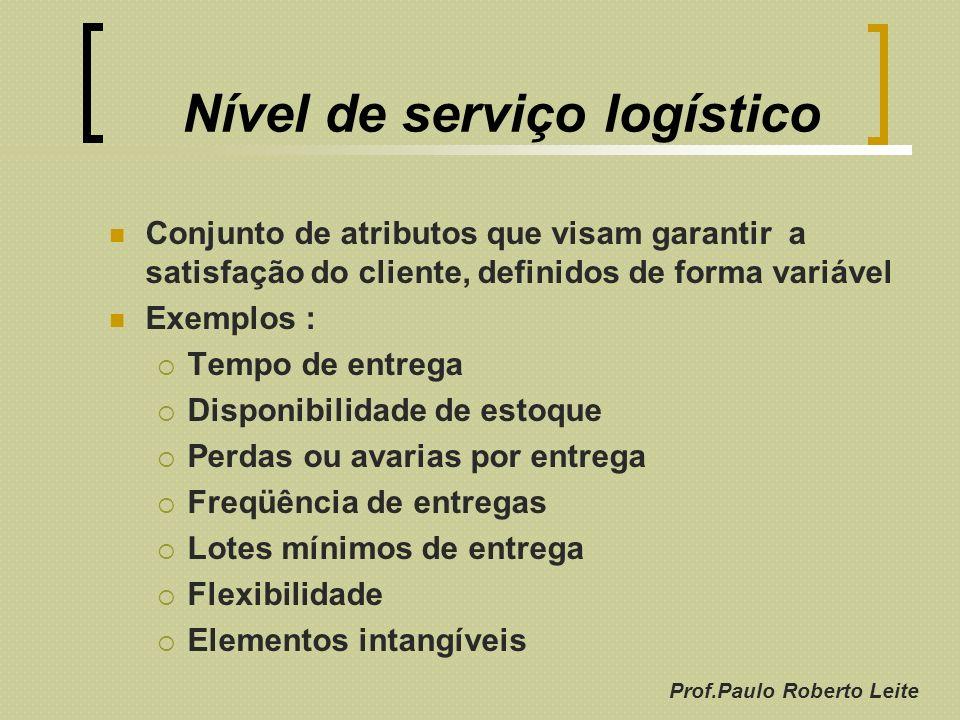 Prof.Paulo Roberto Leite Nível de serviço logístico Conjunto de atributos que visam garantir a satisfação do cliente, definidos de forma variável Exem
