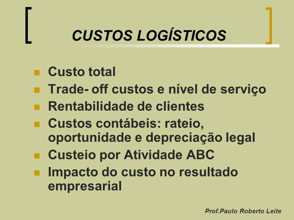 Prof.Paulo Roberto Leite CUSTOS LOGÍSTICOS Custo total Trade- off custos e nível de serviço Rentabilidade de clientes Custos contábeis: rateio, oportu