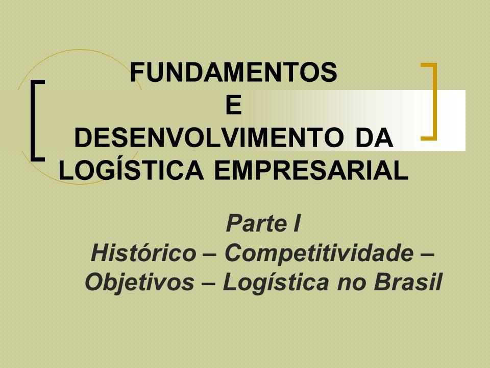 FUNDAMENTOS E DESENVOLVIMENTO DA LOGÍSTICA EMPRESARIAL Parte I Histórico – Competitividade – Objetivos – Logística no Brasil