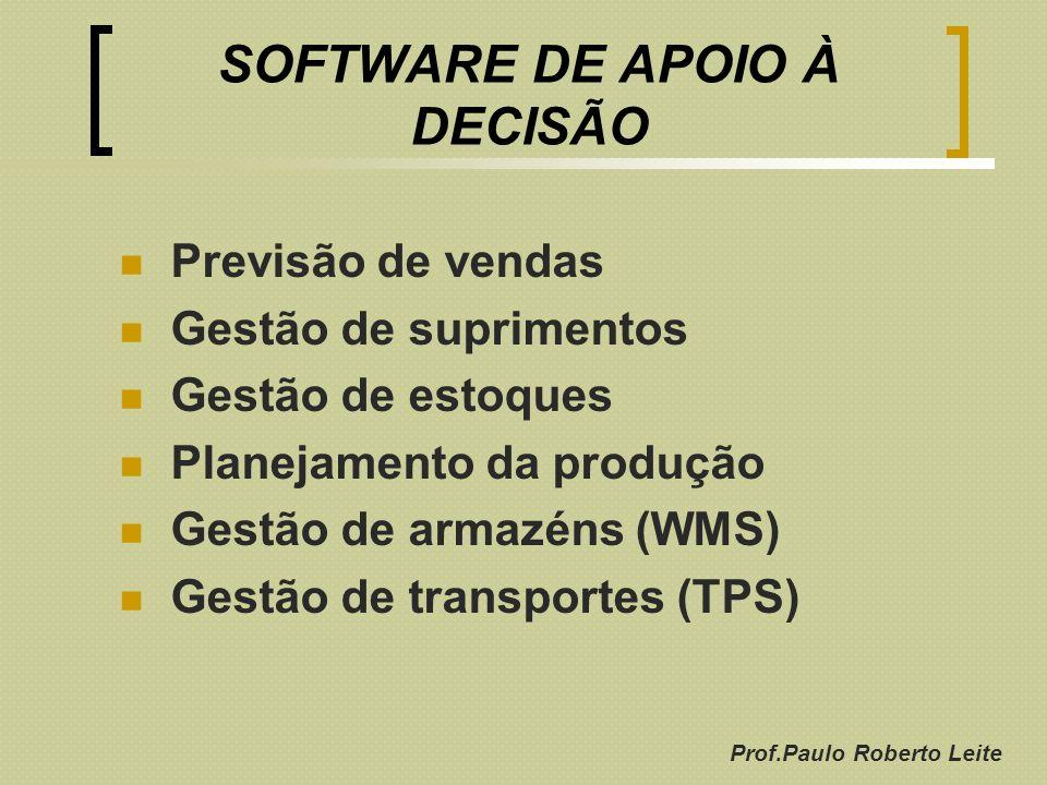 Prof.Paulo Roberto Leite SOFTWARE DE APOIO À DECISÃO Previsão de vendas Gestão de suprimentos Gestão de estoques Planejamento da produção Gestão de ar