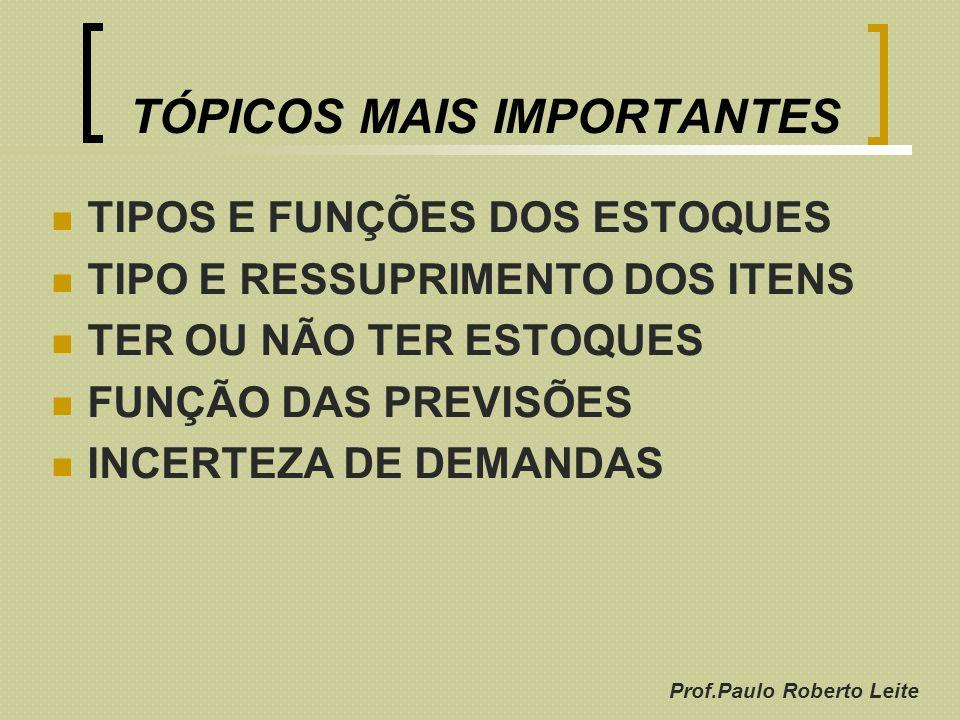 Prof.Paulo Roberto Leite TÓPICOS MAIS IMPORTANTES TIPOS E FUNÇÕES DOS ESTOQUES TIPO E RESSUPRIMENTO DOS ITENS TER OU NÃO TER ESTOQUES FUNÇÃO DAS PREVI