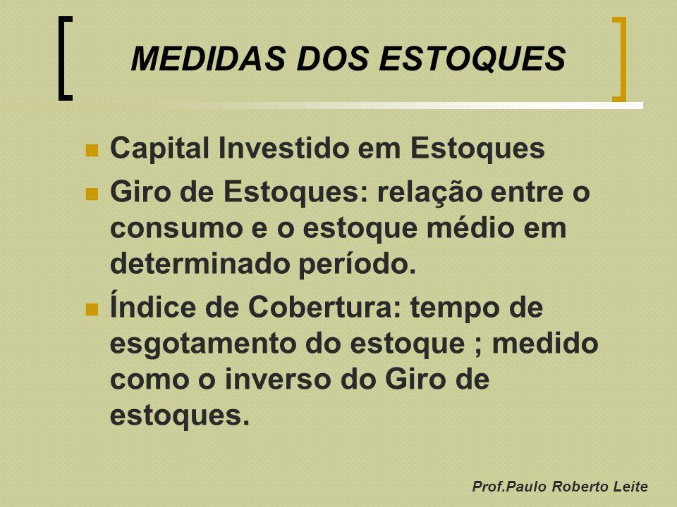 Prof.Paulo Roberto Leite MEDIDAS DOS ESTOQUES Capital Investido em Estoques Giro de Estoques: relação entre o consumo e o estoque médio em determinado
