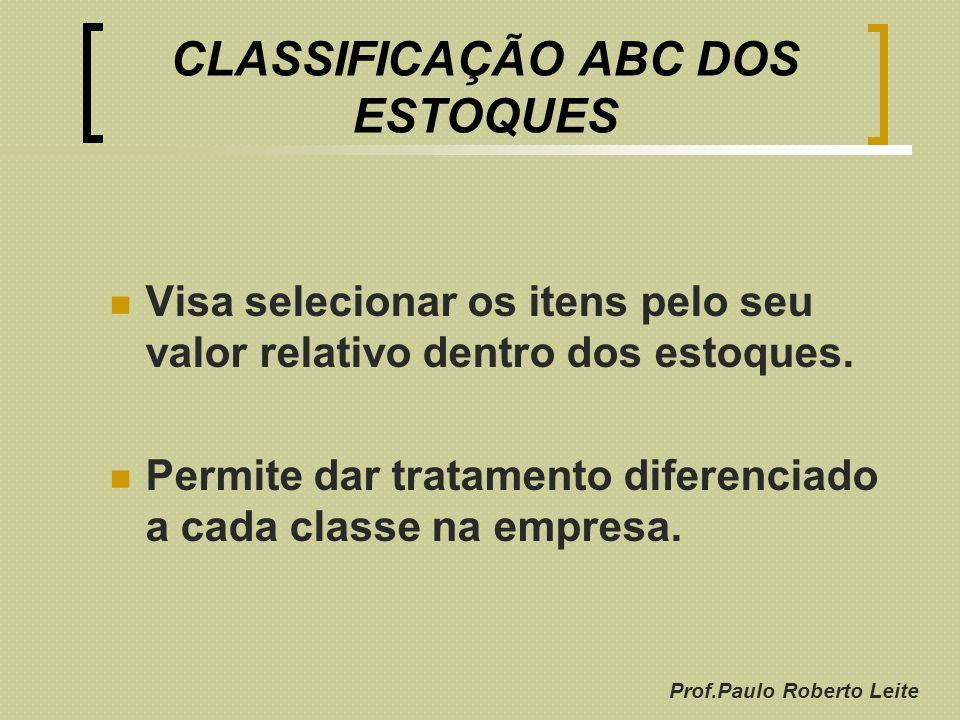 Prof.Paulo Roberto Leite CLASSIFICAÇÃO ABC DOS ESTOQUES Visa selecionar os itens pelo seu valor relativo dentro dos estoques. Permite dar tratamento d