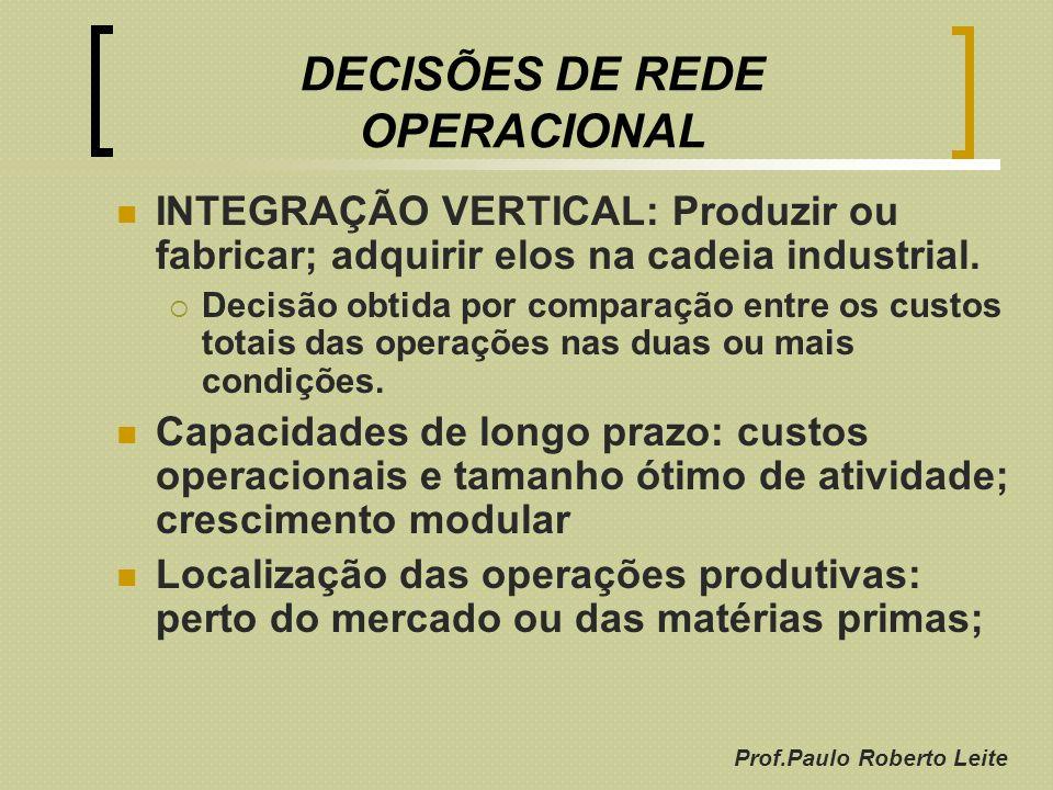 Prof.Paulo Roberto Leite DECISÕES DE REDE OPERACIONAL INTEGRAÇÃO VERTICAL: Produzir ou fabricar; adquirir elos na cadeia industrial. Decisão obtida po