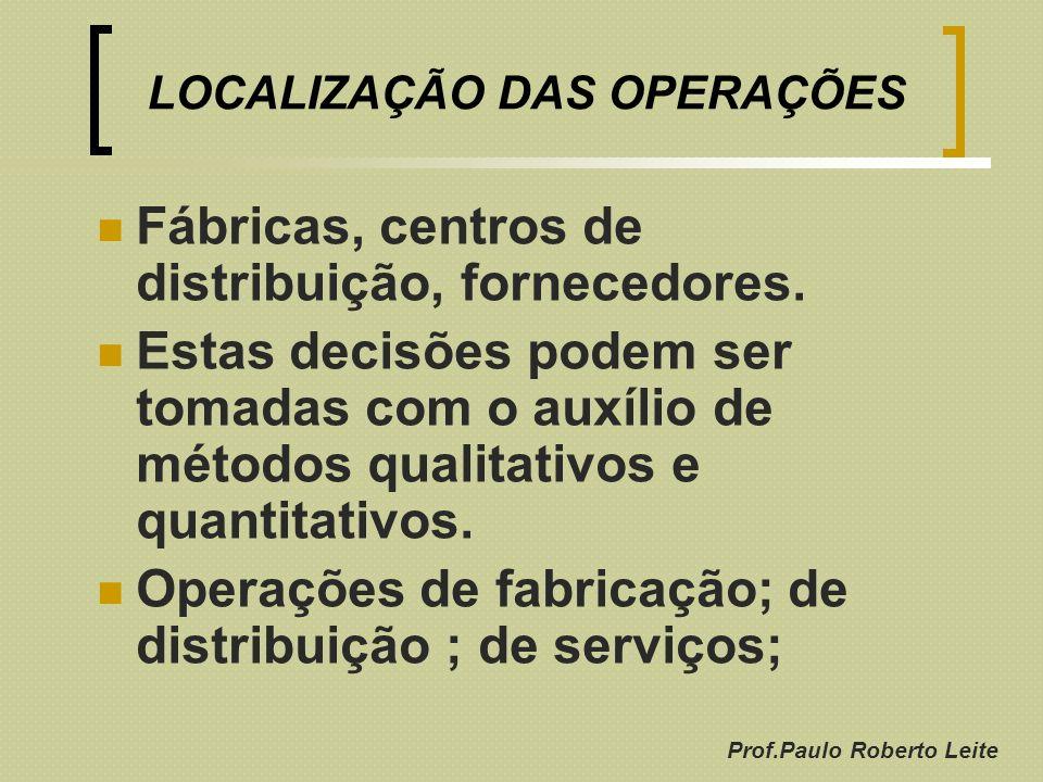 Prof.Paulo Roberto Leite LOCALIZAÇÃO DAS OPERAÇÕES Fábricas, centros de distribuição, fornecedores. Estas decisões podem ser tomadas com o auxílio de