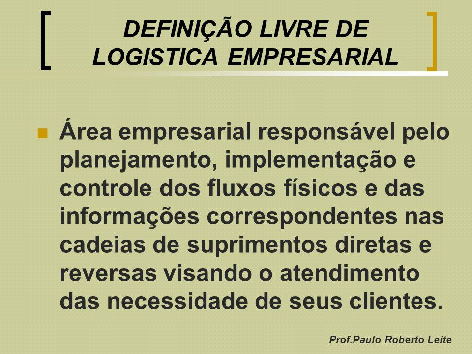 Prof.Paulo Roberto Leite DEFINIÇÃO LIVRE DE LOGISTICA EMPRESARIAL Área empresarial responsável pelo planejamento, implementação e controle dos fluxos