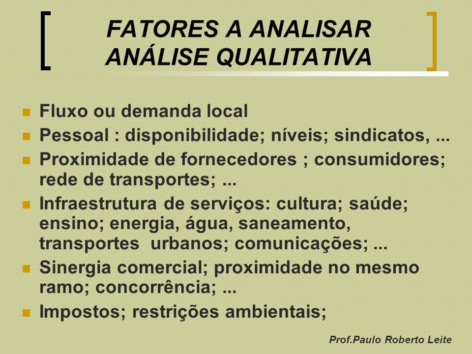 Prof.Paulo Roberto Leite FATORES A ANALISAR ANÁLISE QUALITATIVA Fluxo ou demanda local Pessoal : disponibilidade; níveis; sindicatos,... Proximidade d