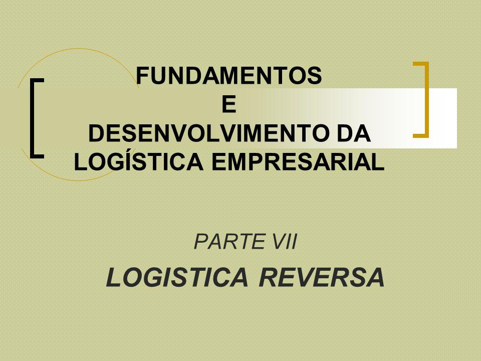 FUNDAMENTOS E DESENVOLVIMENTO DA LOGÍSTICA EMPRESARIAL PARTE VII LOGISTICA REVERSA