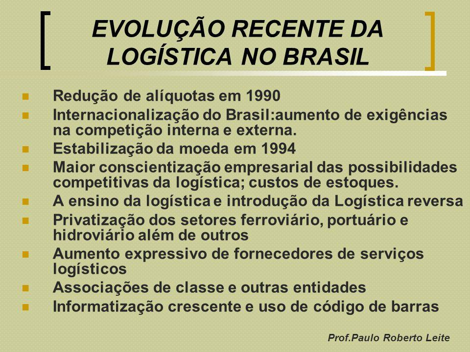 Prof.Paulo Roberto Leite EVOLUÇÃO RECENTE DA LOGÍSTICA NO BRASIL Redução de alíquotas em 1990 Internacionalização do Brasil:aumento de exigências na c