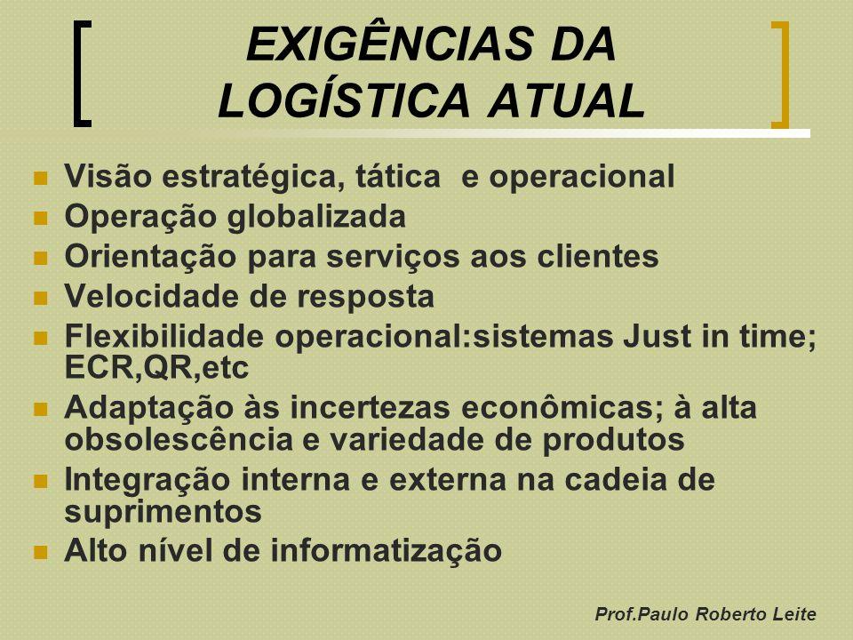 Prof.Paulo Roberto Leite EXIGÊNCIAS DA LOGÍSTICA ATUAL Visão estratégica, tática e operacional Operação globalizada Orientação para serviços aos clien
