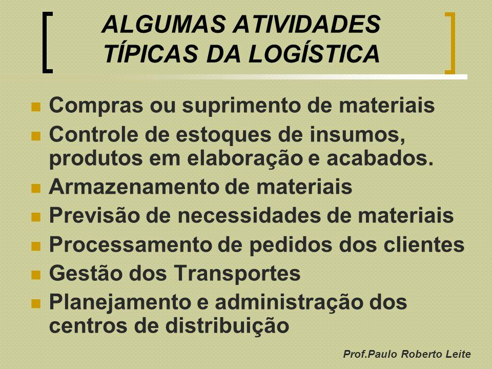 Prof.Paulo Roberto Leite ALGUMAS ATIVIDADES TÍPICAS DA LOGÍSTICA Compras ou suprimento de materiais Controle de estoques de insumos, produtos em elabo
