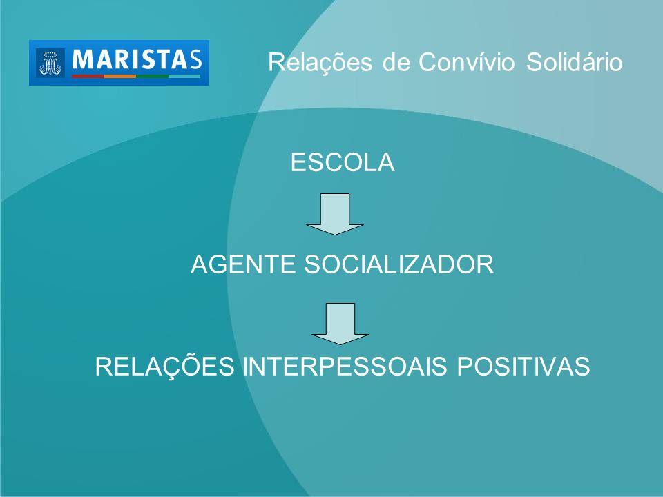 Relações de Convívio Solidário ESCOLA AGENTE SOCIALIZADOR RELAÇÕES INTERPESSOAIS POSITIVAS